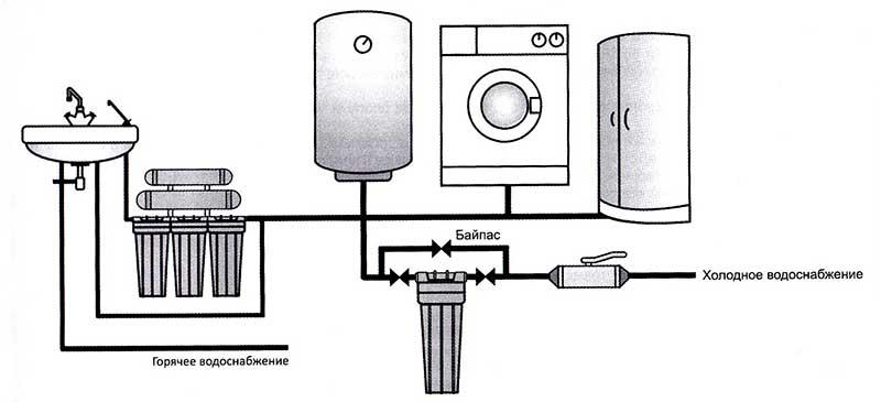 ...схема взрывозащищенной пожарной автоматики прибор приемно контрольный охранно пожарный яхонт 1и барьер приборы...