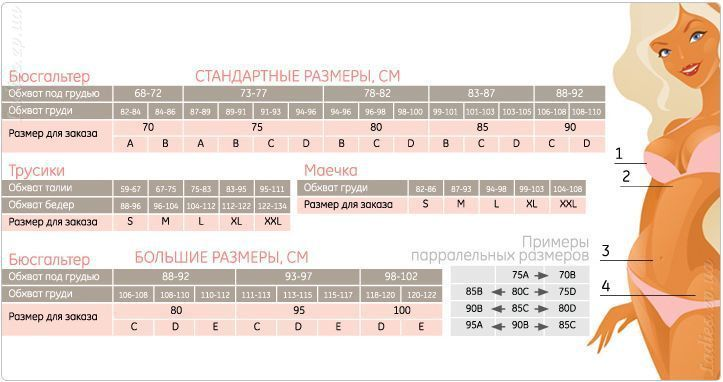 Размеры Блузок Таблица В Нижнем Новгороде