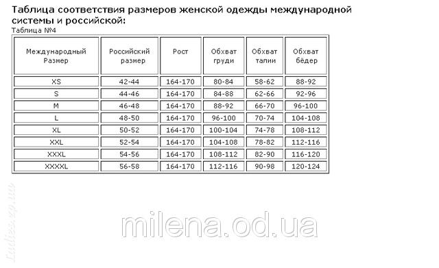таблица соответствия размеров обуви российские европейские размеры