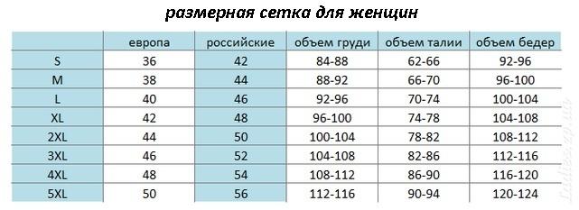 Сетка Размеров Женской Одежды