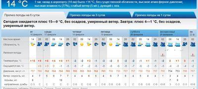 погода в богучанах на 3 дня рп5 (Брестская область, Беларусь)